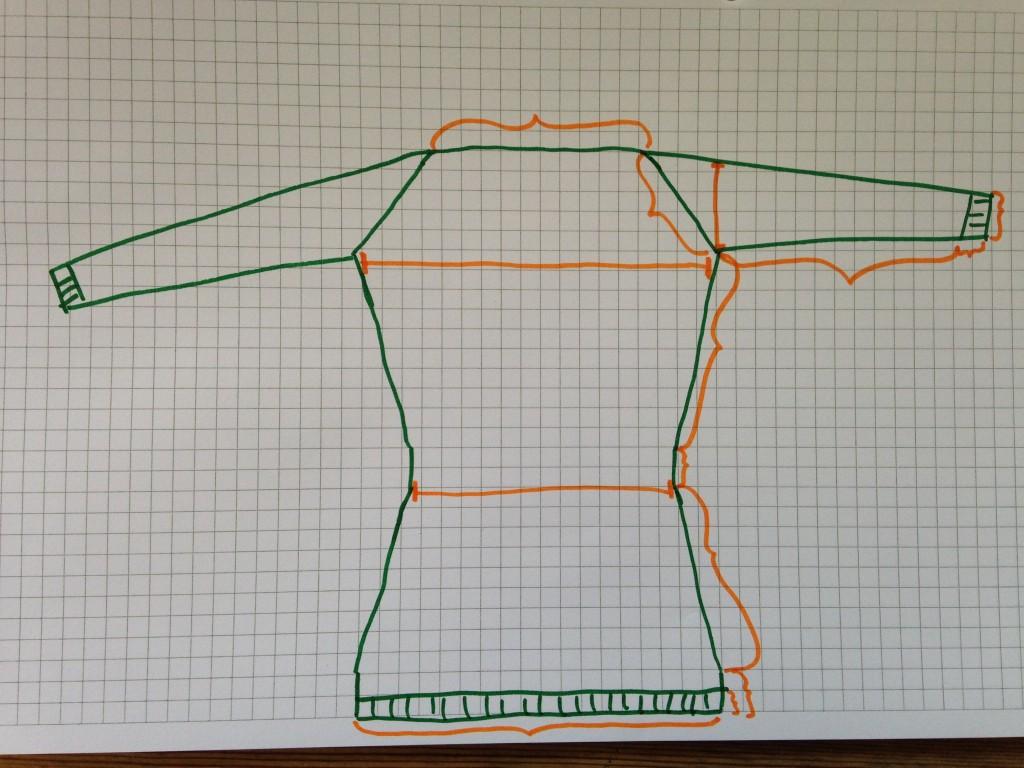 Her har jeg markert alle delene som må regnes ut for seg.